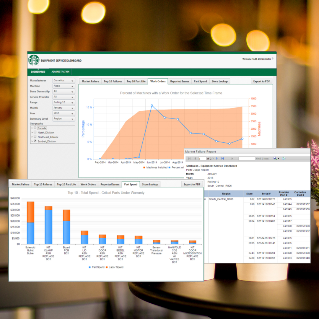 starbucks crm system case study The case describes the customer relationship management (crm)  to download tesco - the customer relationship management champion case study (case code:.