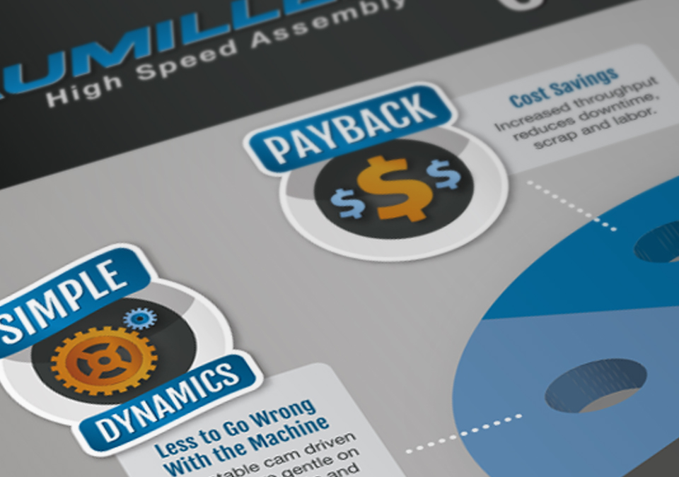 haumiller infographic close up