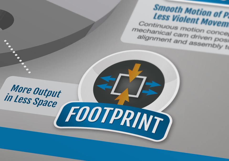 haumiller footprint