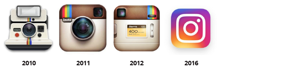 Instagram Logo Evolution