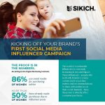 Kicking Off Your Brand's First Social Media Influencer Campaign