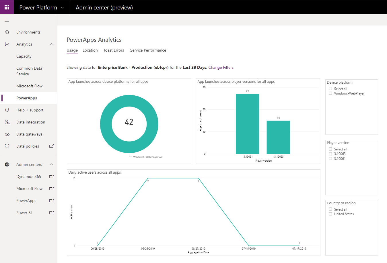 solution architect notables powerapps analytics