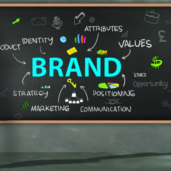 Business Marketing Words Typography Concept