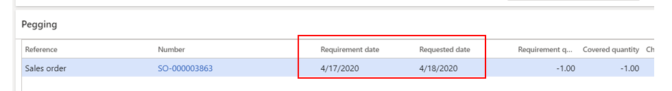 requirement date from ship date