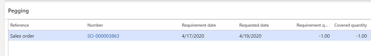 original demand date of sales order