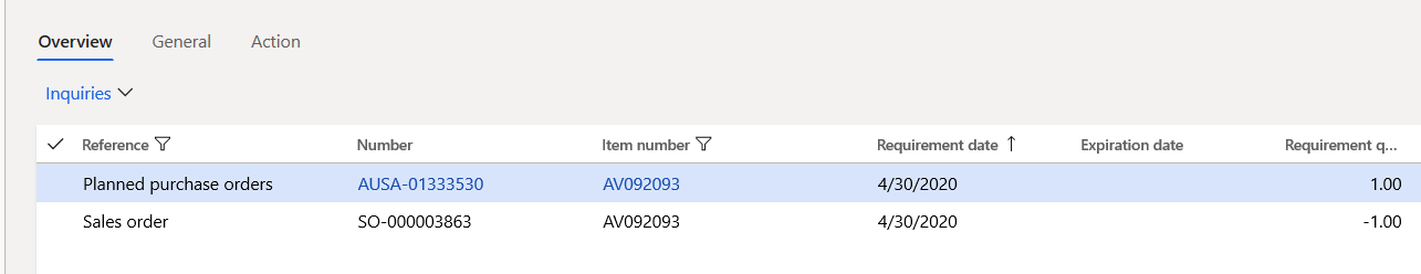 requirement date receive margin