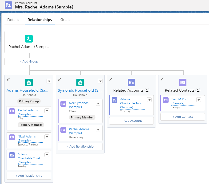 making a contact an account when migrating to Financial Services Cloud