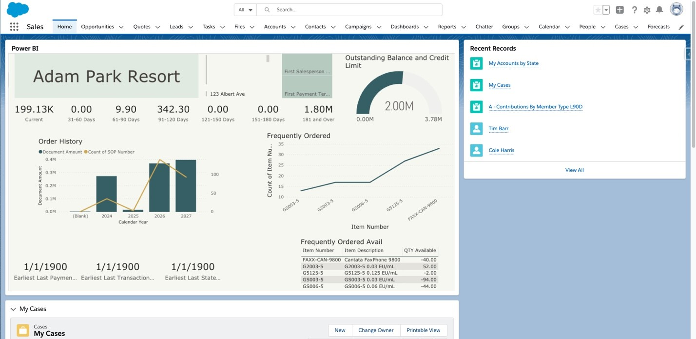 Power BI and Salesforce