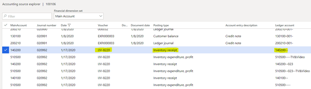 Inventory receipts and Inventory expenditures defined in the D365FO posting profiles setup