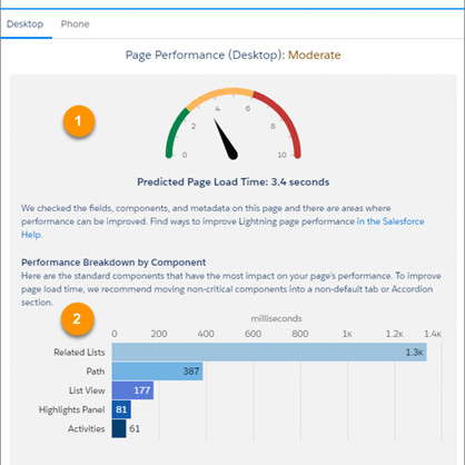 Salesforce Spring '21 Lightning Page Performance