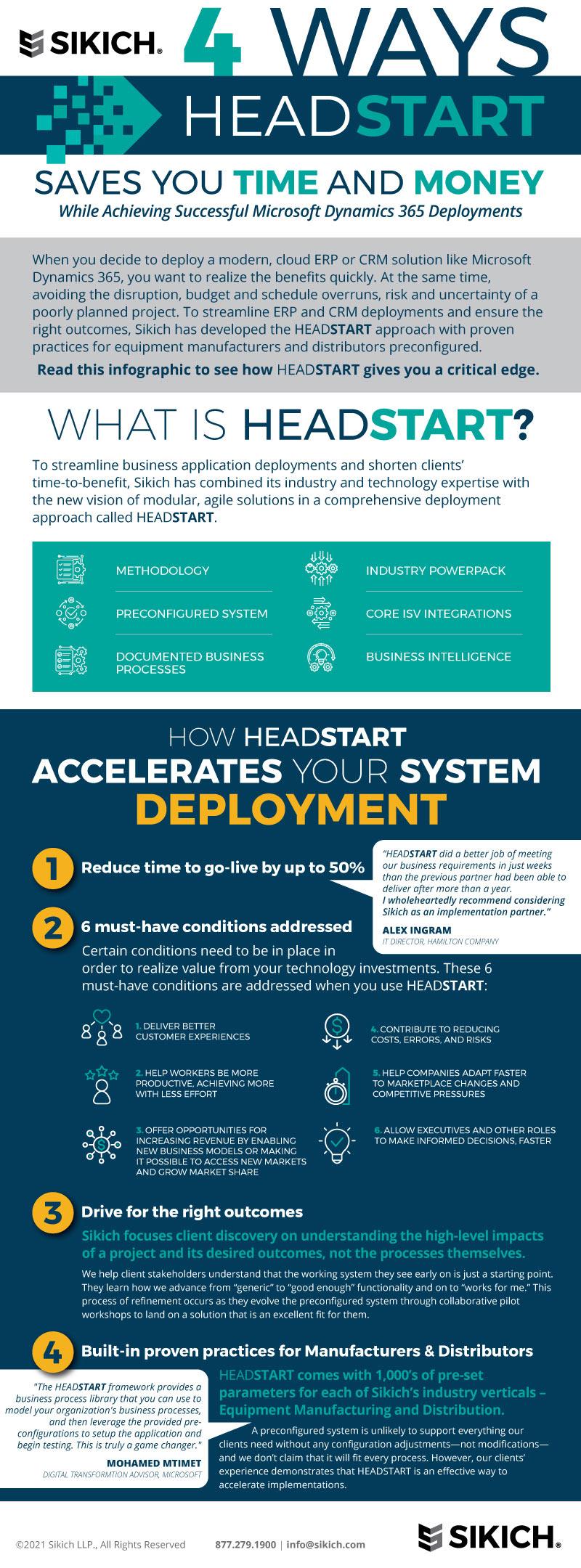 inforgraphic of dynamics 365 headstart program