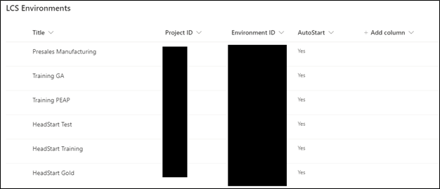 LCS project list in SharePoint