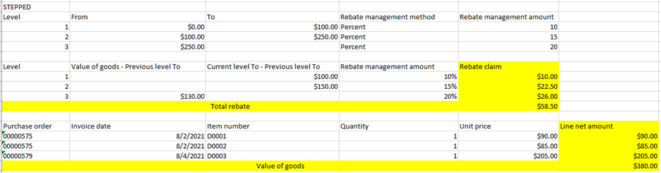 D365FO rebate management stepped calculation method